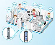 <リストレジデンス用賀>では、家のすべての水をきれいにする浄水システムを採用。水道水の不純物を除去し、残留塩素を低減。