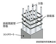 柱の帯筋には、鉄筋を予め溶接してつなぎ合わせることで、地震の横揺れに対し粘り強い柱を実現し、高い耐震性を発揮する溶接閉鎖型帯筋を採用しました