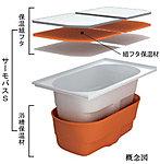 お湯が冷めにくい高断熱浴槽のサーモバスSを採用しています。