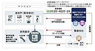 ※ホームサット24は大和ライフネクスト(株)が提供するサービスです。※警報の内容・設置場所・契約内容については詳しくは係員にお尋ねください。