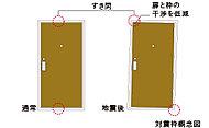 扉と枠のすき間を大きく確保することで、地震時に扉と枠の干渉を低減し、ドアが開放できない可能性を軽減します。