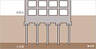 住宅性能評価「省エネルギー対策等級4」の断熱仕様を施しています。建物屋上部分には断熱材を外部に施工した外断熱工法を採用しています。※1