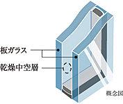 屋外の温度の変化を室内に伝えにくくするため、窓ガラスには複層ガラスを採用しました。
