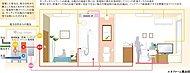 「プレミスト広瀬町」は、東北地方で初めて分譲マンションに家庭用燃料電池「エネファーム」(※1)を一部住戸(11階~13階の9戸)に採用。