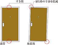 地震時に扉と枠の干渉を低減し、ドアが開放できなくなる可能性を軽減します。※想定を超える変形の場合は、開かない場合があります。