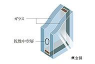 足元からぽかぽかとムラなくあたためるTES温水式床暖房を採用。ほこりを舞い上げないので空気を汚さず、乾燥しにくいのも特長です。