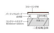 コンクリートスラブ厚は約180mm ~200mm。スラブと床の間に配管や配線を通すのでメンテナンスやリフォームが容易な構造です。