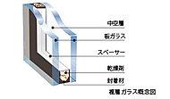 二枚のガラスの間に空気層を設けて断熱効果を高め、光熱費を抑える複層ガラスを採用。また、遮音等級がT-2等級のサッシを採用しました。