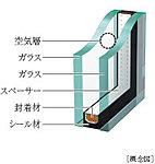 専有部には2枚のガラスの間に空気層を設け、断熱効果を発揮する複層ガラスを採用。冷暖房効果を高め、省エネにも役立ちます。