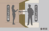 オートロックドアの内側から郵便物を受け取ることができるメールボックス。