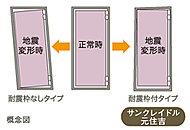 万が一の地震で枠が変形しても、扉の開閉機能が損なわれづらい耐震枠を標準仕様としています。