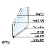 居室のサッシガラスは、ペアガラスを採用。断熱、保温性に優れているため省エネに効果があります。(使用箇所は居室のサッシのみ)