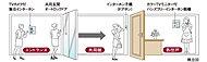 風除室からの呼び出しに応じて、住戸内のインターホンで来訪者をチェック・確認してからドアロックを解錠するため不審者の侵入を事前にシャットアウト
