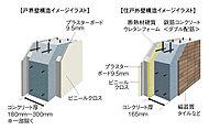 戸界壁はコンクリ-ト厚180~300mm(一部乾式耐火遮音間仕切壁)、住戸外壁は鉄筋コンクリート厚165mmを確保。