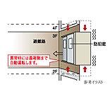 地震・停電の際には最寄り階に自動的に停止し、ドアを開きます。