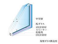 窓には断熱性能に優れた複層ガラスを採用。冷暖房効率を高めて経済性に優れた省エネを実現するとともに、結露なども軽減し快適な室内環境を創ります。