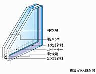 窓には、断熱性能に優れた複層ガラスを採用しました。※一部除く。