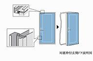玄関には地震の影響で建物に歪みが生じても開閉できるよう、対震枠付の玄関ドアを設けています。