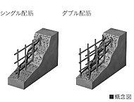 壁の配筋を二列にすることで耐震強度を高めるダブル配筋を採用しています。