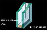 冷暖房効果を高め、結露を抑制するLow-Eペアガラス。