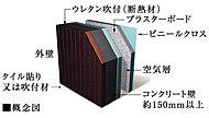 建物外壁はコンクリートの厚さを約150mm以上で設定。