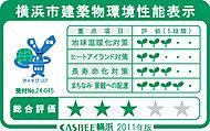 建築主が横浜市に提出した建築物環境計画の取り組み状況に基づき、4つの重点項目への取り組み度を5段階(ふたばの数)で評価。