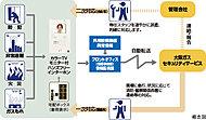 住戸内の異常(火災やガス漏れ)等を感知した場合、大阪ガスセキュリティサービスのコントロールセンターへ自動通報。警備員が迅速に対応します。