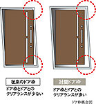 万一の地震の際に玄関のドア枠が多少変形してもドアが開くよう、ドアとドア枠の間に変形に対応できるようすき間を設けています。