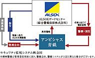 管理会社が綜合警備保障株式会社と提携した保安サービスです。