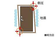 地震による建物の変形により、ドア枠に多少の変形が生じても、避難経路の一つとして扉を開放できます。