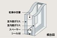 断熱効果を高め結露を抑える、耐熱強化型を採用。一般的な網入りガラスと比べ、明るく開放的です。(一部除く)