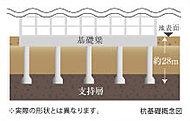 基礎梁から地中深くの堅固な支持層にまで杭を造成する杭基礎工法を採用。支持地盤と基礎をつなぎ、建物を底からしっかりと支えます。