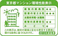 東京都が表示する建築物における環境についての取り組み評価です。5項目についてのレベルを表示。「ルフォン根岸三丁目」も評価を受けています。