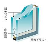 全居室窓に複層ガラス