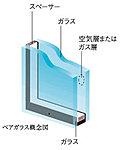 開口部には断熱性に優れた空気層6mmのペアガラスを採用。