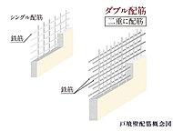耐力壁となる戸境壁は、より高い構造強度が得られるように、鉄筋を二重に組み上げたダブル配筋を採用。