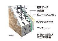 建物全体を包む外壁はコンクリートとし、耐久性のあるタイル(一部吹付タイル)と断熱材で快適性を高めています。