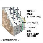 床はダブル配筋を施した鉄筋コンクリート構造。フローリングは耐久性に優れ、上下階の日常生活から発生する音にも配慮しています。