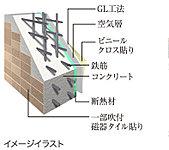 外壁は一部鉄筋を二重に組むダブル配筋で施工し、強度と耐久性を高めています。※一部妻側のみ。その他はシングル背筋
