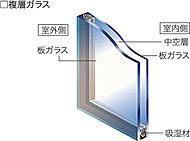 ※一部単板ガラス使用箇所があります。(Aタイプ・キッチン採風ドア)