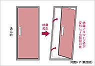 玄関ドアには、地震時にドア枠の変形による閉じ込めを防ぐため、ドアとドア枠の間に適度なクリアランス(隙間)を設けた対震枠付玄関ドアを採用。