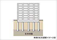 「現場打杭(杭基礎)」とは、地中深くに支持地盤がある場合に、その支持地盤まで強固な杭を構築して建物を支える工法です。