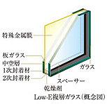空気層側に特殊金属膜(Low-E膜)をコーティングしたガラスを住戸内の窓に採用。