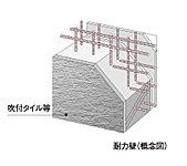 外壁や戸境壁など建物を支える耐力壁の配筋は、コンクリート内に鉄筋を二重に組み上げたダブル配筋(一部除く)としています。
