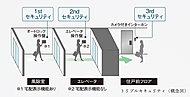 風除室にオートロック操作盤を設置。エレベータは操作盤にノンタッチキーをかざして使用。