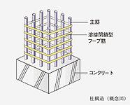 主要な柱には継目が溶接された溶接閉鎖型のフープ筋を採用しています。(一部除く)