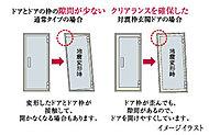 玄関には揺れにとる建物の歪み対応し、万が一の際にも開閉できるように配慮した対震ドア枠を採用しています。