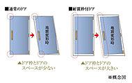 地震の揺れでドア枠が面内変形を受けても玄関扉が開くよう、ドアと枠とのクリアランスを大きくしています。