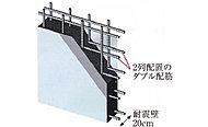 壁の中でも、耐震壁(住戸と住戸を隔てる壁等)は、特に粘り強く丈夫でなければなりません。