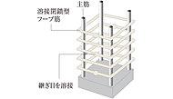 頑強な鉄筋コンクリートをより強化するために使用されているのが溶接閉鎖型フープ工法です。